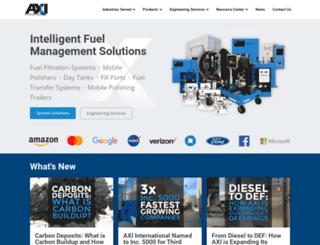 axi-international.com screenshot
