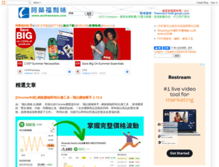 azofreeware.com screenshot