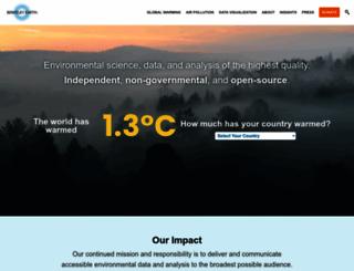 berkeleyearth.lbl.gov screenshot