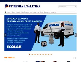 besha-analitika.com screenshot
