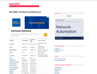 bestdns.org screenshot