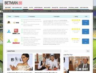 betman88.com screenshot