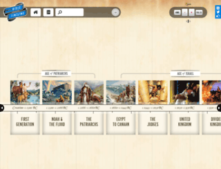 biblehistory.com screenshot