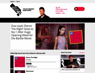 bigtop40.com screenshot