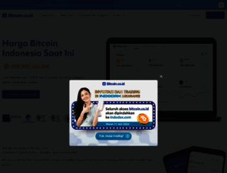 bitcoin.co.id screenshot