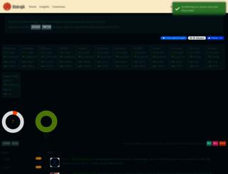 bitcoinagile.com screenshot