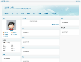 blog.chinapet.com screenshot