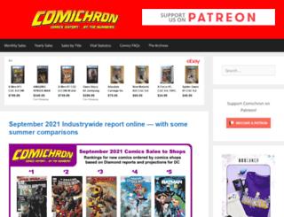 blog.comichron.com screenshot