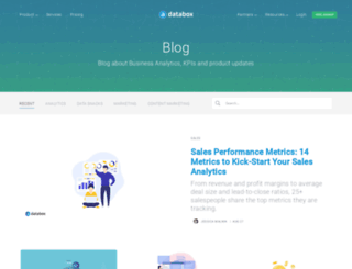 blog.databox.com screenshot