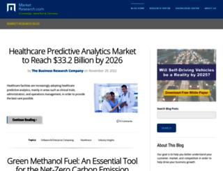 blog.marketresearch.com screenshot