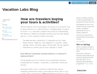 blog.vacationlabs.com screenshot