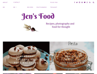 bluekitchenbakes.blogspot.ca screenshot