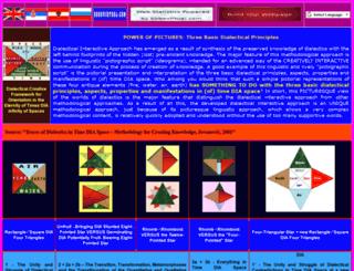 bobovirtual.com screenshot