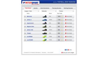 bootranking.intersport.com screenshot