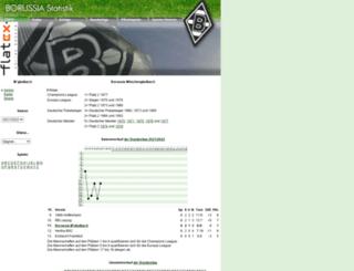 borussia.sport-dienst.de screenshot