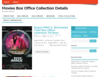 boxofficecollectiontillnow.com screenshot