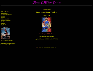 boxofficeguru.com screenshot