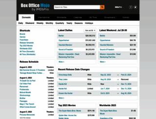 boxofficemojo.com screenshot