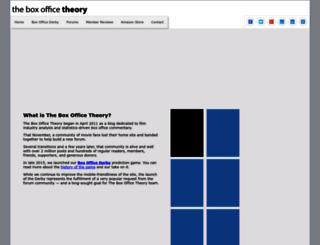 boxofficetheory.com screenshot