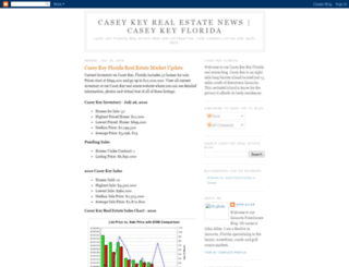 buycaseykey.blogspot.com screenshot