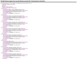cache.chandoo.org screenshot