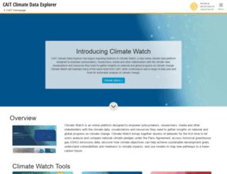 cait.wri.org screenshot