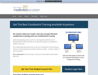 candlechartsacademy.com screenshot