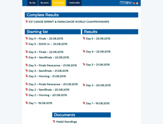canoe2015.microplustiming.com screenshot