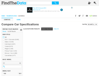 car-specs.findthedata.org screenshot