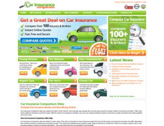carinsurancecomparisonsites.com screenshot