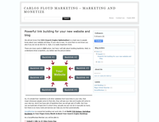 carlosfloydmarketing.blogspot.com.br screenshot