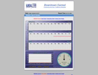 carmelweather.net screenshot