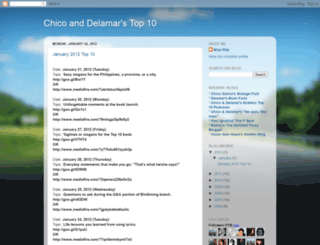 cdtop10.blogspot.com screenshot