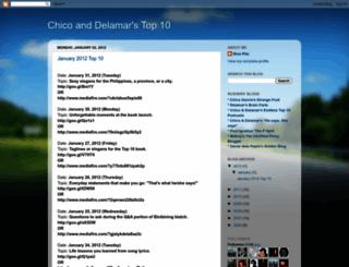 cdtop10.blogspot.com screenshot