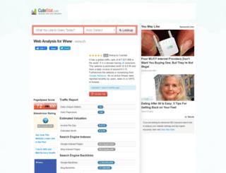 ch.cutestat.com screenshot