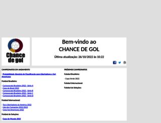 chancedegol.uol.com.br screenshot