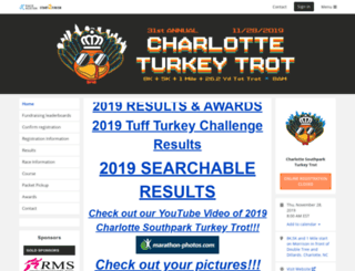 charlotteturkeytrot.racesonline.com screenshot
