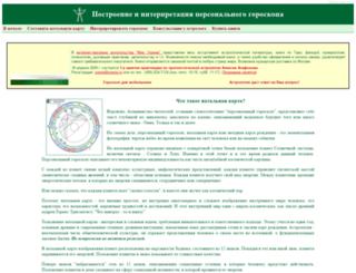 chart.urania-books.ru screenshot