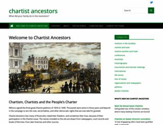 chartists.net screenshot