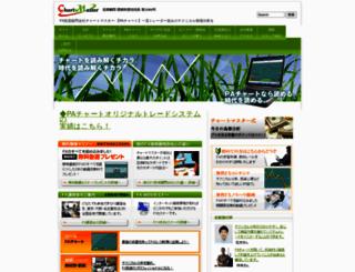 chartmaster.jp screenshot