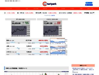 chartpark.com screenshot