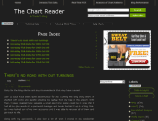 chartreader.co.in screenshot