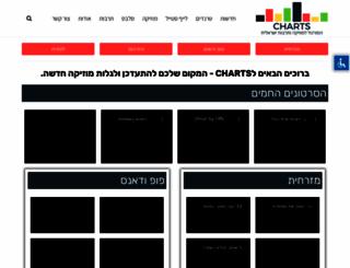 charts.co.il screenshot