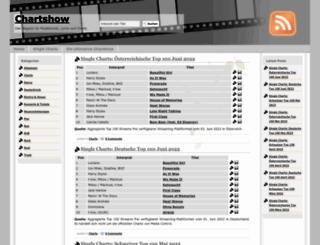 chartshow.org screenshot