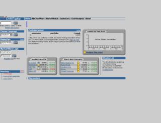 chartware.de screenshot
