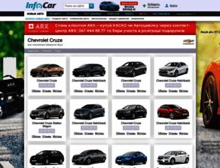 chevrolet-cruze.infocar.ua screenshot