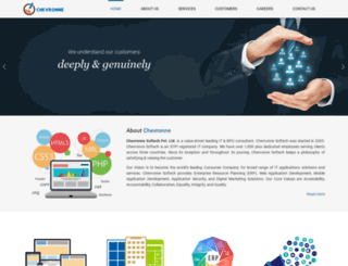 chevronne.com screenshot
