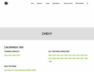 chevy-trucks.net screenshot