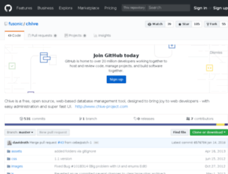 chive-project.com screenshot