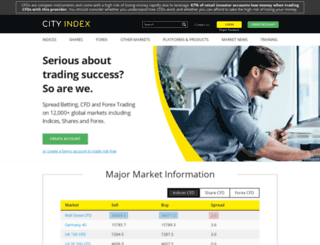 cityindex.eu screenshot